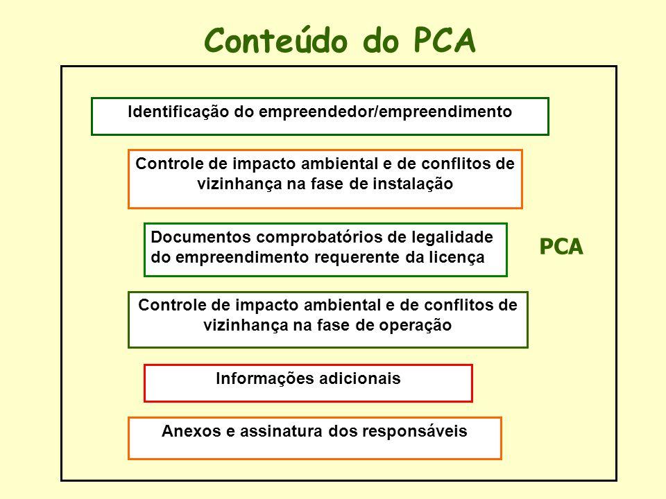 Identificação do empreendedor/empreendimento Controle de impacto ambiental e de conflitos de vizinhança na fase de instalação Documentos comprobatório
