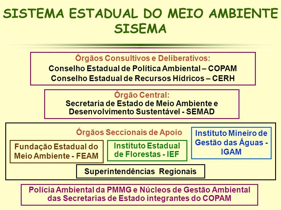 Órgãos Consultivos e Deliberativos: Conselho Estadual de Política Ambiental – COPAM Conselho Estadual de Recursos Hídricos – CERH Órgão Central: Secre