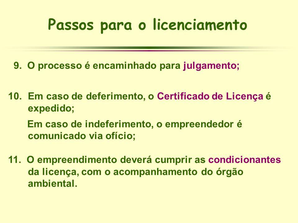 Passos para o licenciamento 9. O processo é encaminhado para julgamento; 10.Em caso de deferimento, o Certificado de Licença é expedido; Em caso de in