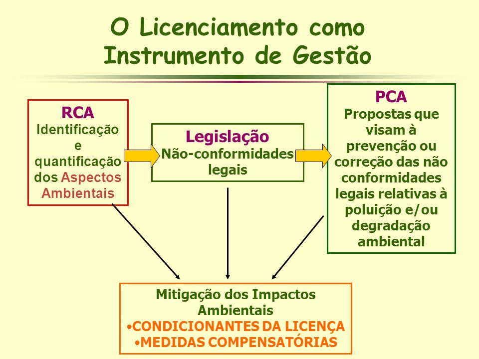O Licenciamento como Instrumento de Gestão RCA Identificação e quantificação dos Aspectos Ambientais PCA Propostas que visam à prevenção ou correção d