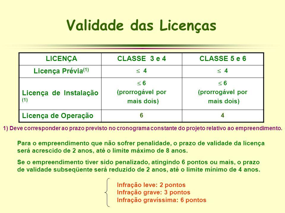 Validade das Licenças LICENÇACLASSE 3 e 4CLASSE 5 e 6 Licença Prévia (1) 4 4 Licença de Instalação (1) 6 (prorrogável por mais dois) 6 (prorrogável po