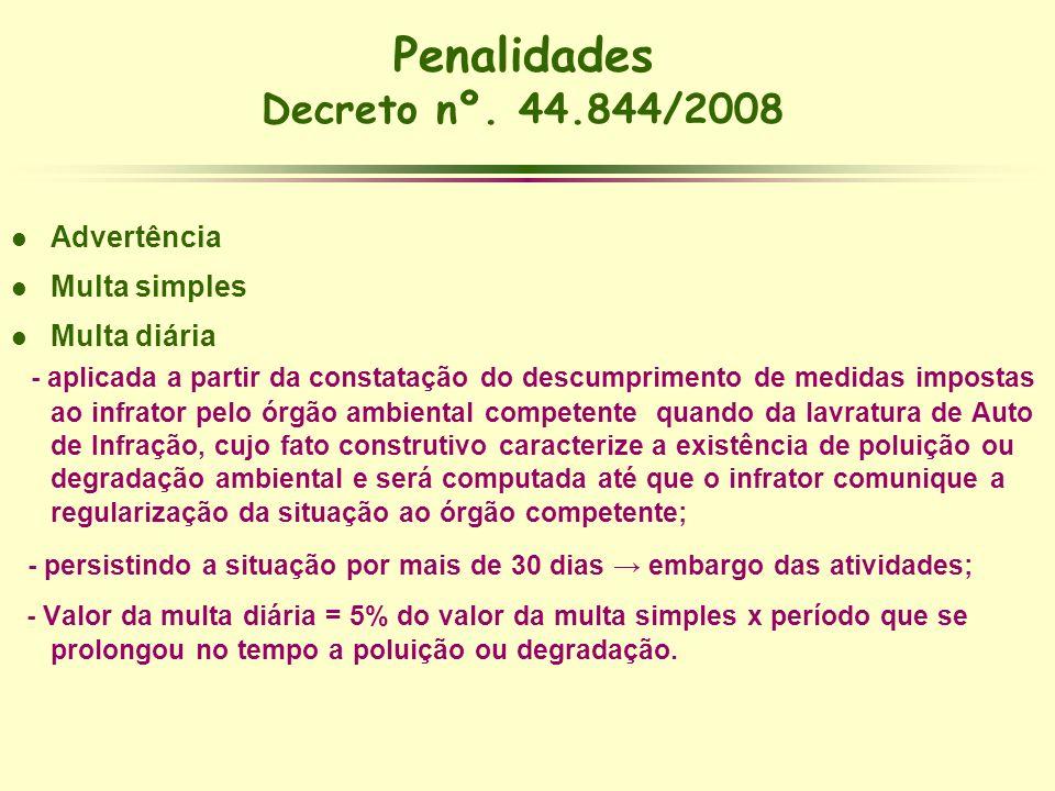 Penalidades Decreto nº. 44.844/2008 l Advertência l Multa simples l Multa diária - aplicada a partir da constatação do descumprimento de medidas impos