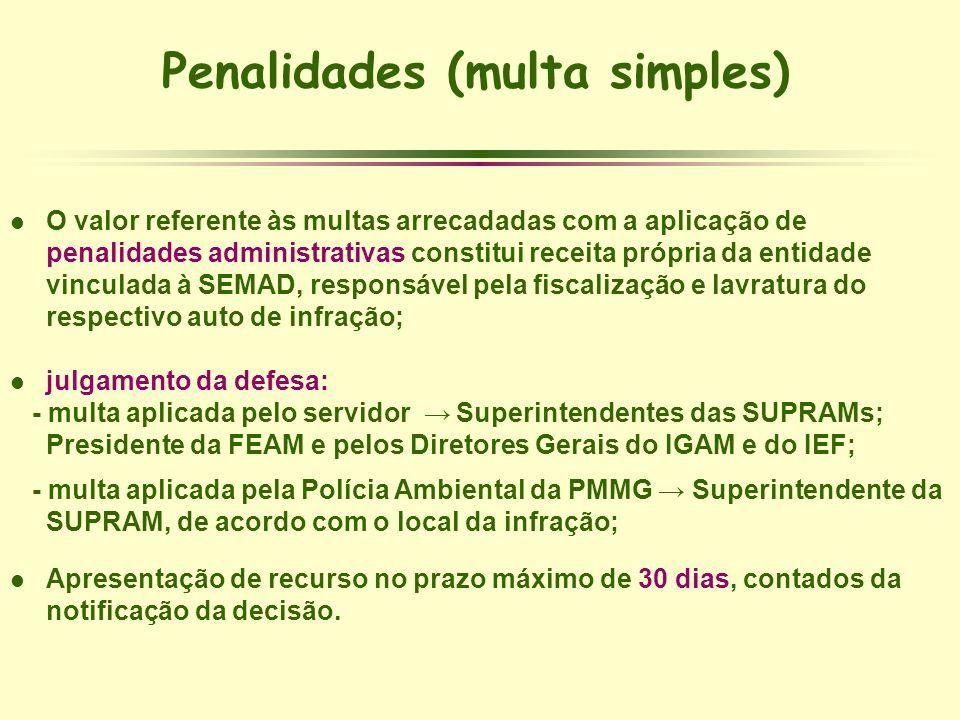 Penalidades (multa simples) l O valor referente às multas arrecadadas com a aplicação de penalidades administrativas constitui receita própria da enti