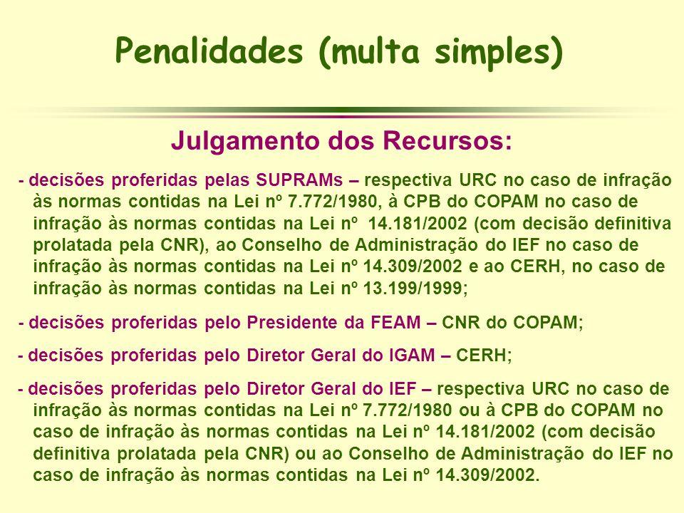 Penalidades (multa simples) Julgamento dos Recursos: - decisões proferidas pelas SUPRAMs – respectiva URC no caso de infração às normas contidas na Le