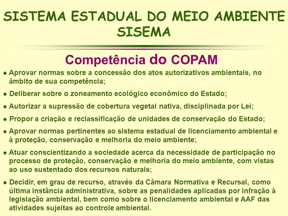 SISTEMA ESTADUAL DO MEIO AMBIENTE SISEMA Competência do COPAM l Aprovar normas sobre a concessão dos atos autorizativos ambientais, no âmbito de sua c