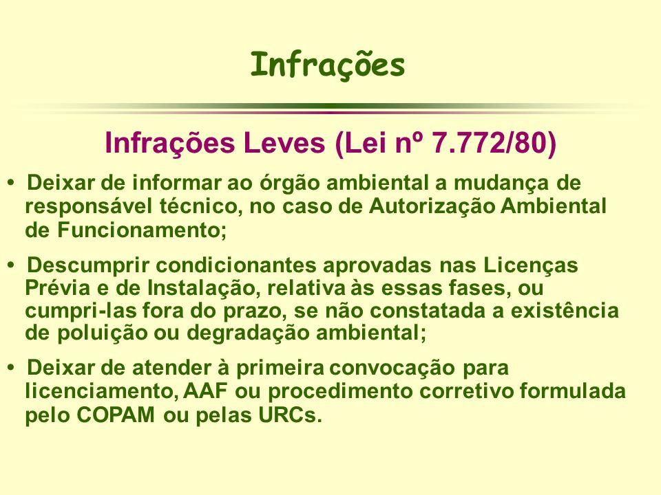 Infrações Infrações Leves (Lei nº 7.772/80) Deixar de informar ao órgão ambiental a mudança de responsável técnico, no caso de Autorização Ambiental d