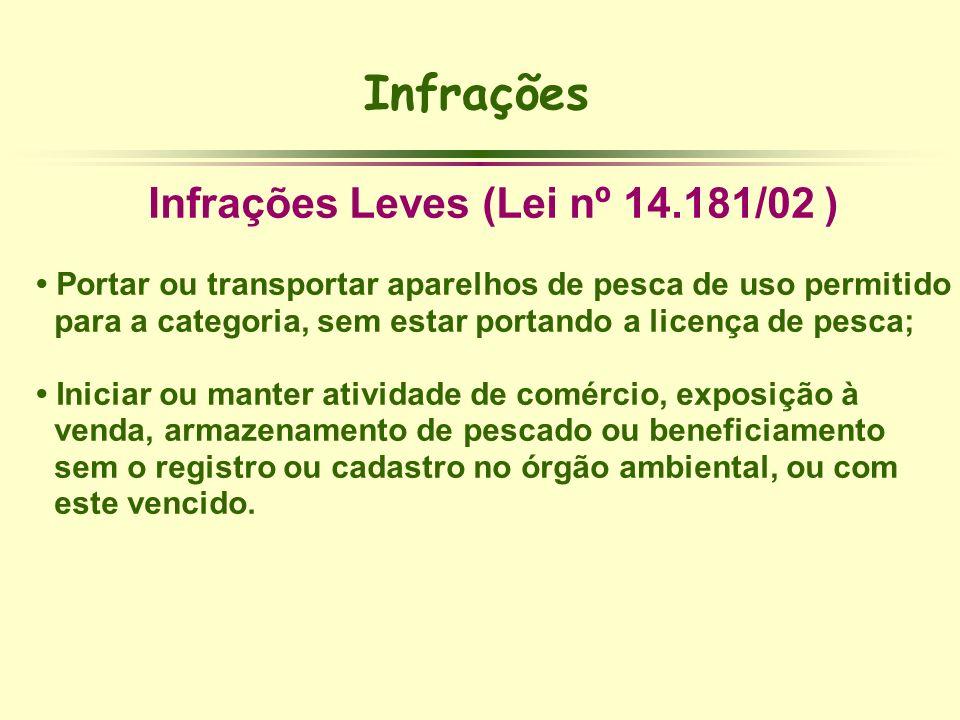 Infrações Infrações Leves (Lei nº 14.181/02 ) Portar ou transportar aparelhos de pesca de uso permitido para a categoria, sem estar portando a licença