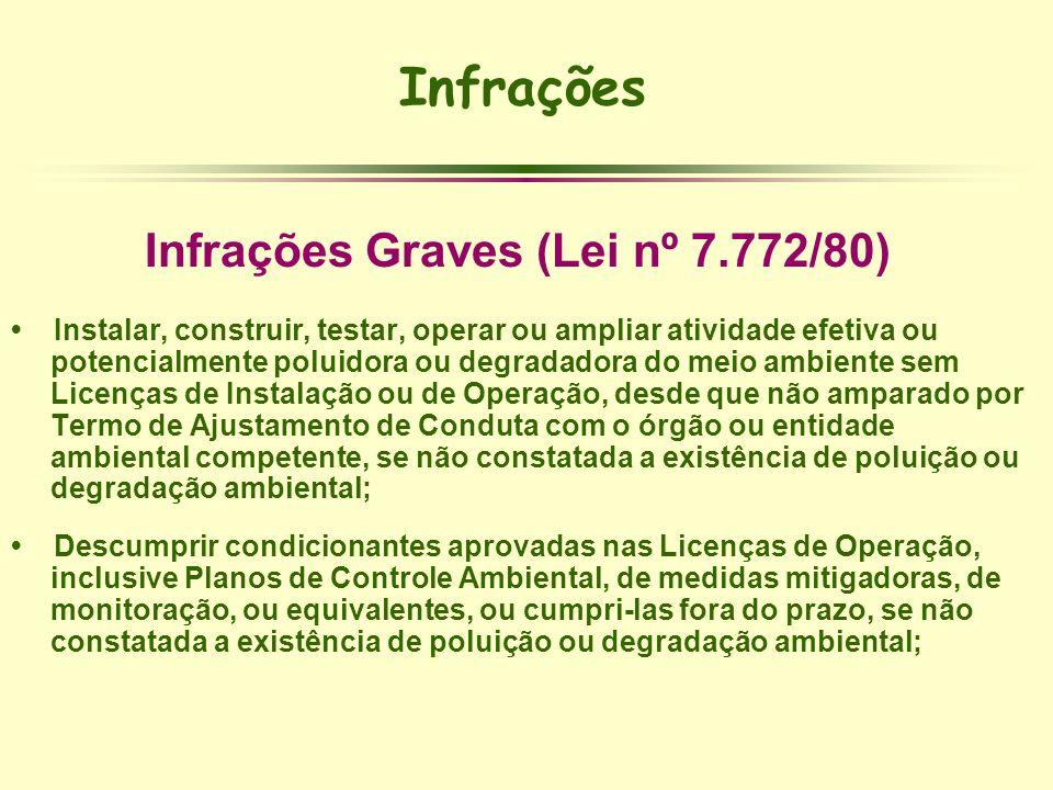 Infrações Infrações Graves (Lei nº 7.772/80) Instalar, construir, testar, operar ou ampliar atividade efetiva ou potencialmente poluidora ou degradado