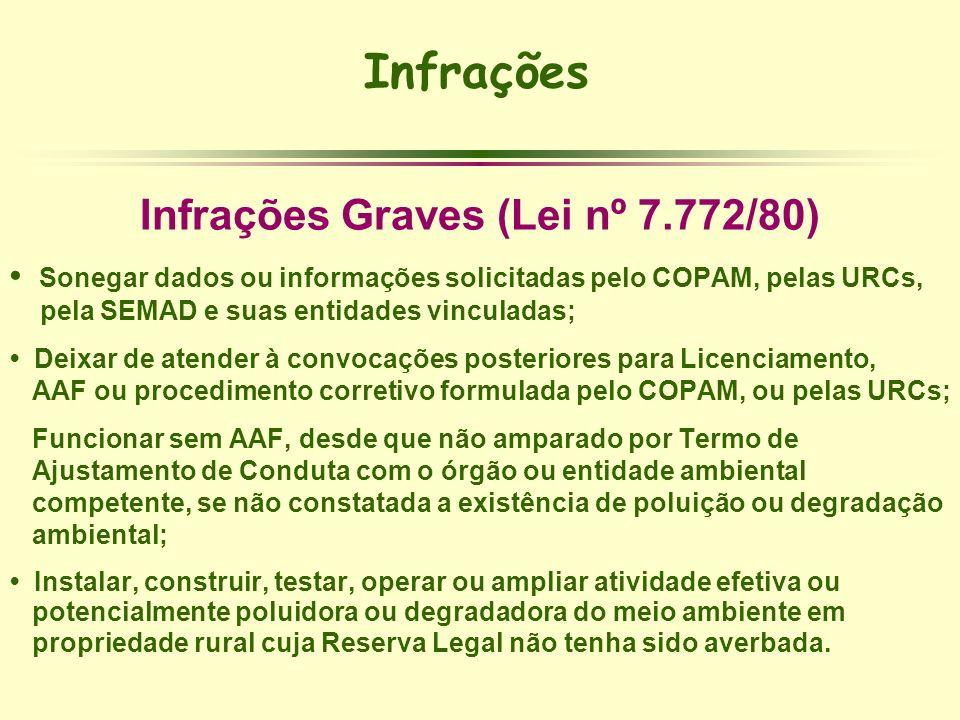 Infrações Infrações Graves (Lei nº 7.772/80) Sonegar dados ou informações solicitadas pelo COPAM, pelas URCs, pela SEMAD e suas entidades vinculadas;