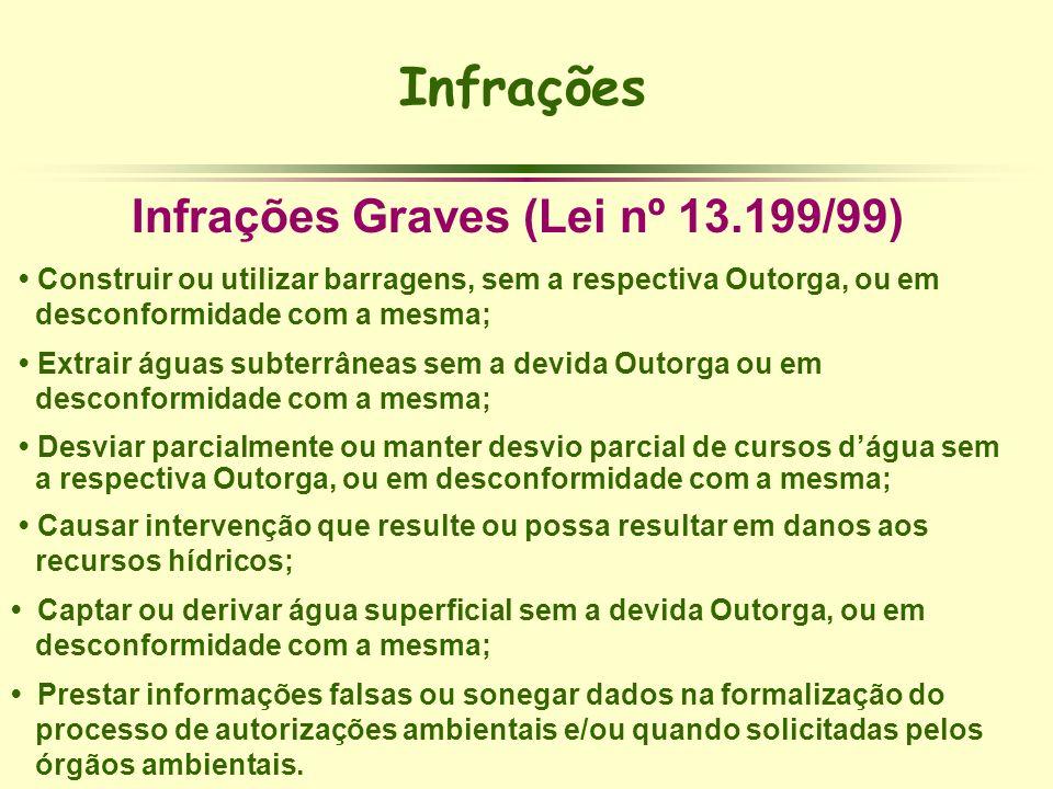 Infrações Infrações Graves (Lei nº 13.199/99) Construir ou utilizar barragens, sem a respectiva Outorga, ou em desconformidade com a mesma; Extrair ág