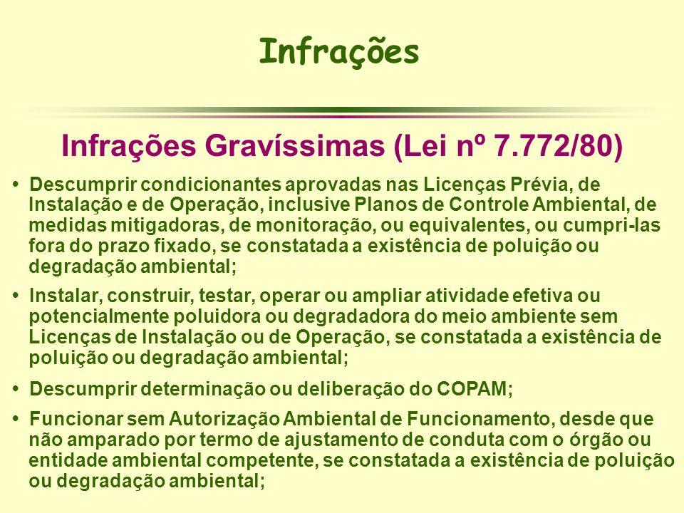 Infrações Infrações Gravíssimas (Lei nº 7.772/80) Descumprir condicionantes aprovadas nas Licenças Prévia, de Instalação e de Operação, inclusive Plan