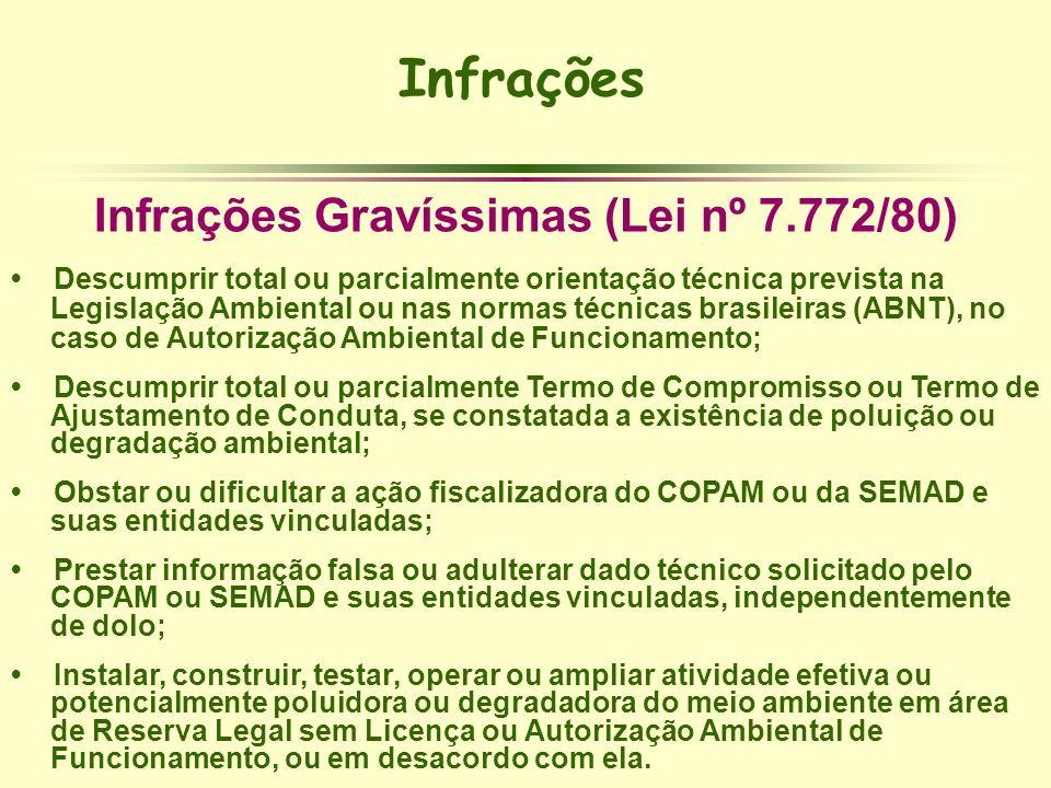 Infrações Infrações Gravíssimas (Lei nº 7.772/80) Descumprir total ou parcialmente orientação técnica prevista na Legislação Ambiental ou nas normas t