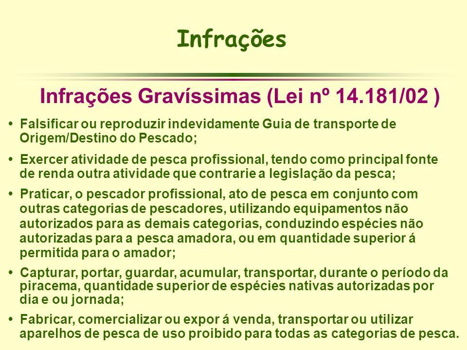 Infrações Infrações Gravíssimas (Lei nº 14.181/02 ) Falsificar ou reproduzir indevidamente Guia de transporte de Origem/Destino do Pescado; Exercer at