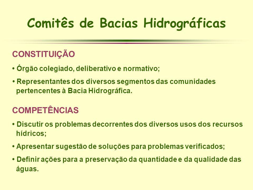 Comitês de Bacias Hidrográficas CONSTITUIÇÃO Órgão colegiado, deliberativo e normativo; Representantes dos diversos segmentos das comunidades pertence