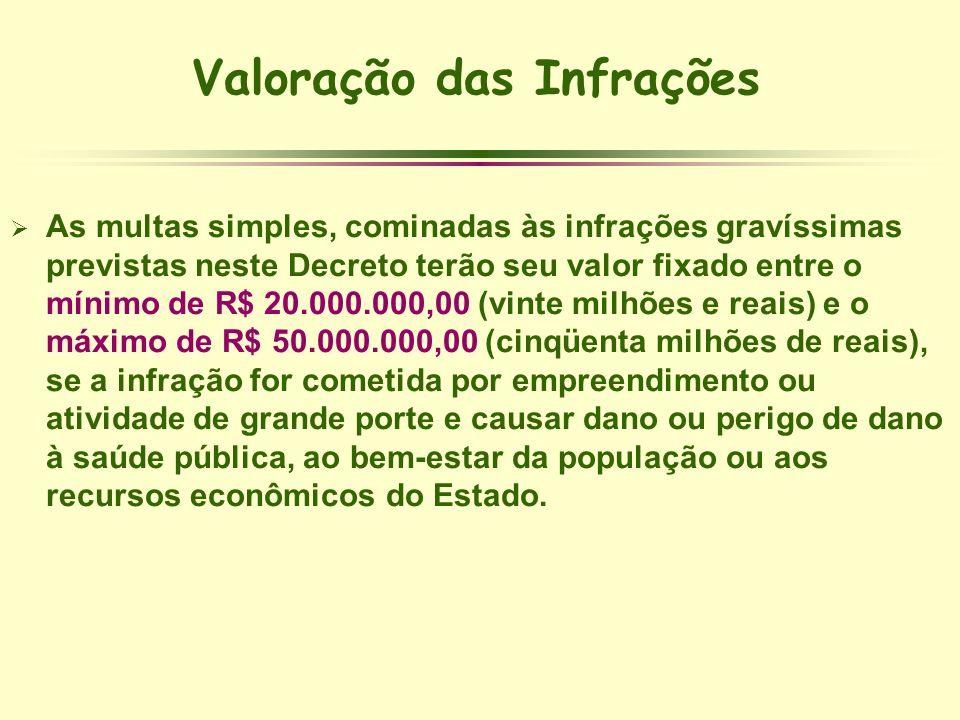 Valoração das Infrações As multas simples, cominadas às infrações gravíssimas previstas neste Decreto terão seu valor fixado entre o mínimo de R$ 20.0