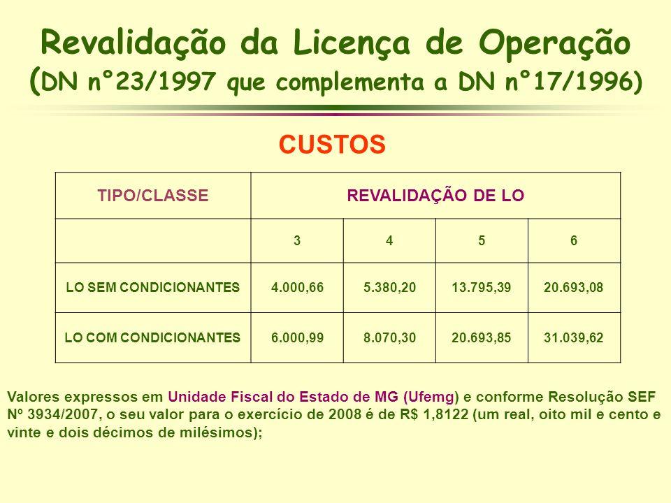 Revalidação da Licença de Operação ( DN n°23/1997 que complementa a DN n°17/1996) CUSTOS TIPO/CLASSEREVALIDAÇÃO DE LO 3456 LO SEM CONDICIONANTES4.000,