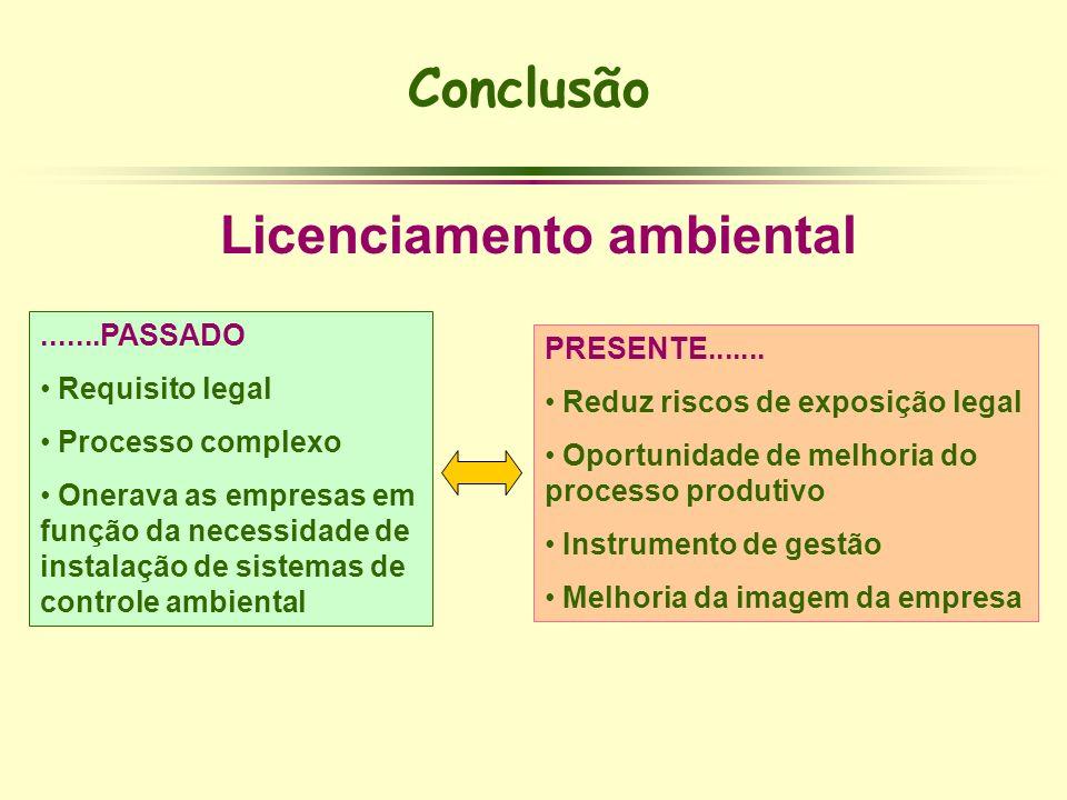 Conclusão Licenciamento ambiental.......PASSADO Requisito legal Processo complexo Onerava as empresas em função da necessidade de instalação de sistem