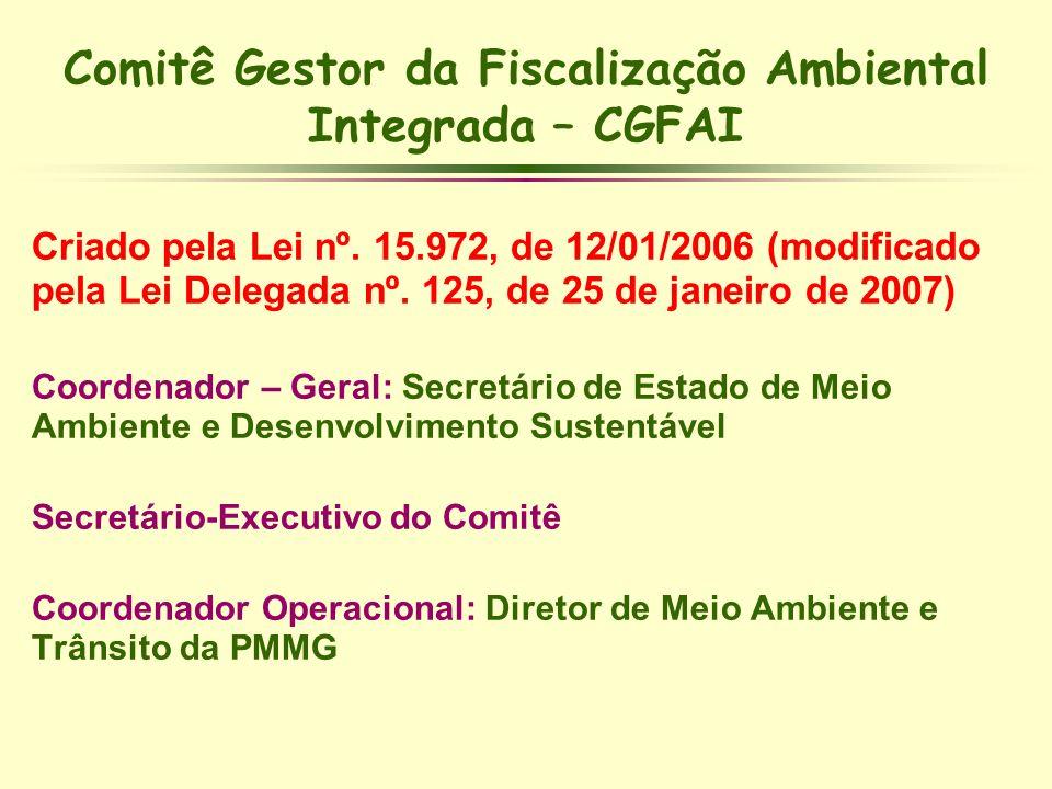 Comitê Gestor da Fiscalização Ambiental Integrada – CGFAI Criado pela Lei nº. 15.972, de 12/01/2006 (modificado pela Lei Delegada nº. 125, de 25 de ja