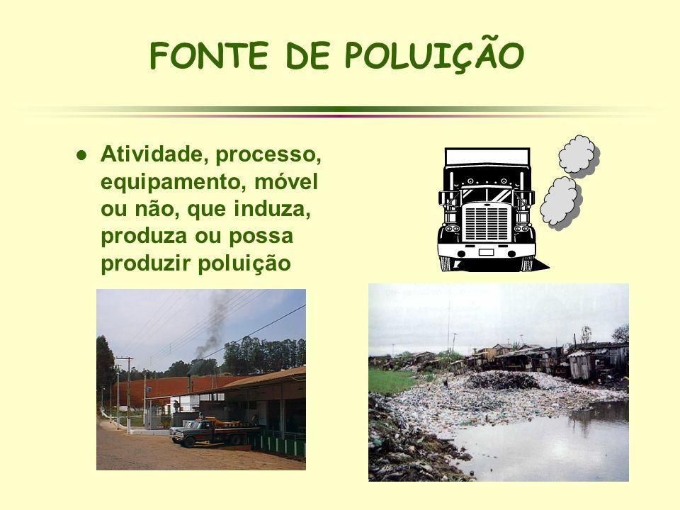 FONTE DE POLUIÇÃO l Atividade, processo, equipamento, móvel ou não, que induza, produza ou possa produzir poluição