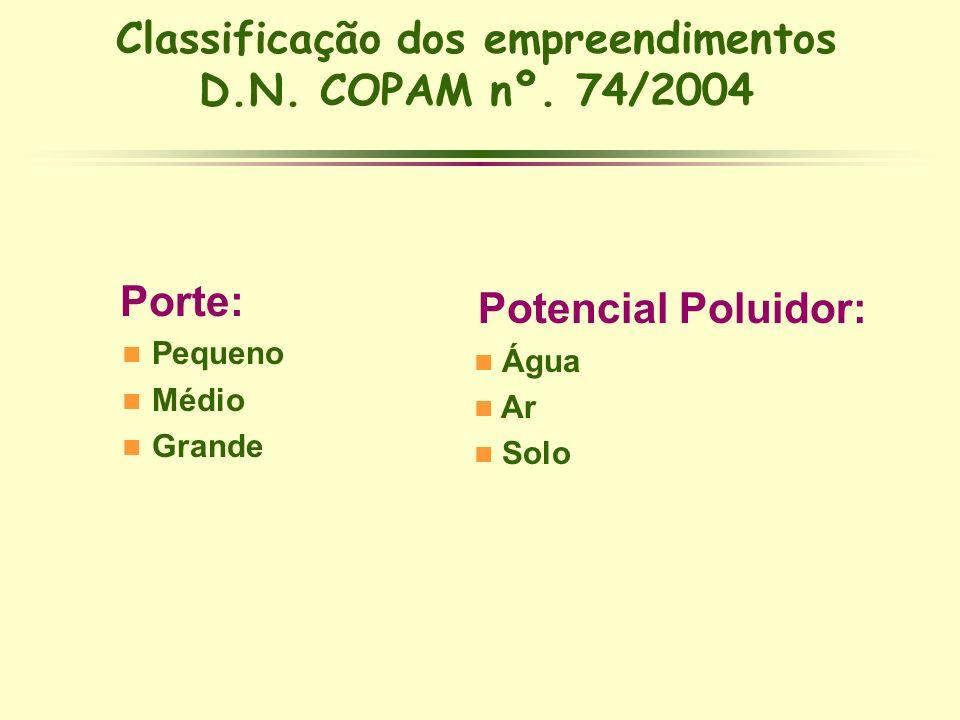 Classificação dos empreendimentos D.N. COPAM nº. 74/2004 Porte: n Pequeno n Médio n Grande Potencial Poluidor: n Água n Ar n Solo