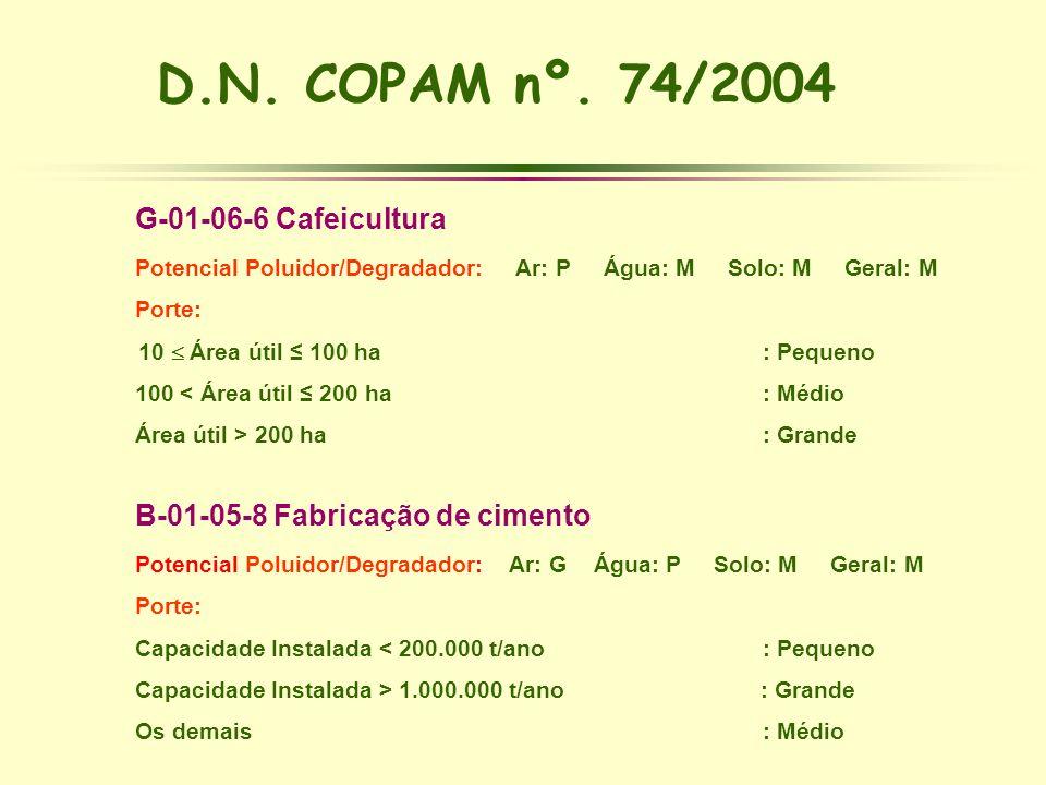 D.N. COPAM nº. 74/2004 G-01-06-6 Cafeicultura Potencial Poluidor/Degradador: Ar: P Água: M Solo: M Geral: M Porte: 10 Área útil 100 ha : Pequeno 100 <