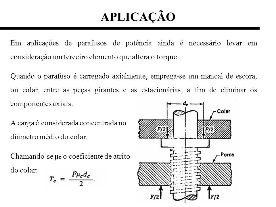 Em aplicações de parafusos de potência ainda é necessário levar em consideração um terceiro elemento que altera o torque. Quando o parafuso é carregad