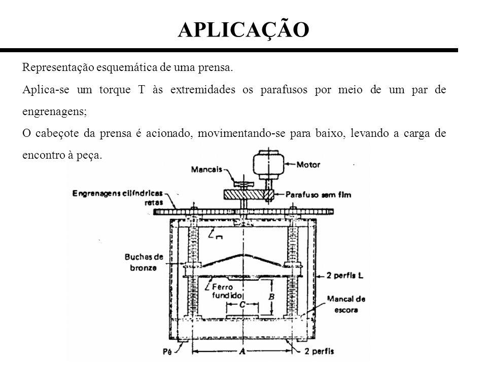 APLICAÇÃO Representação esquemática de uma prensa. Aplica-se um torque T às extremidades os parafusos por meio de um par de engrenagens; O cabeçote da