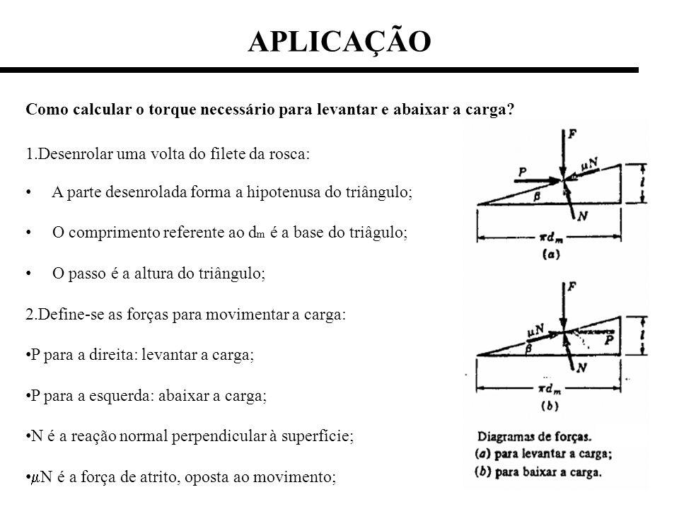 Como calcular o torque necessário para levantar e abaixar a carga? 1.Desenrolar uma volta do filete da rosca: A parte desenrolada forma a hipotenusa d