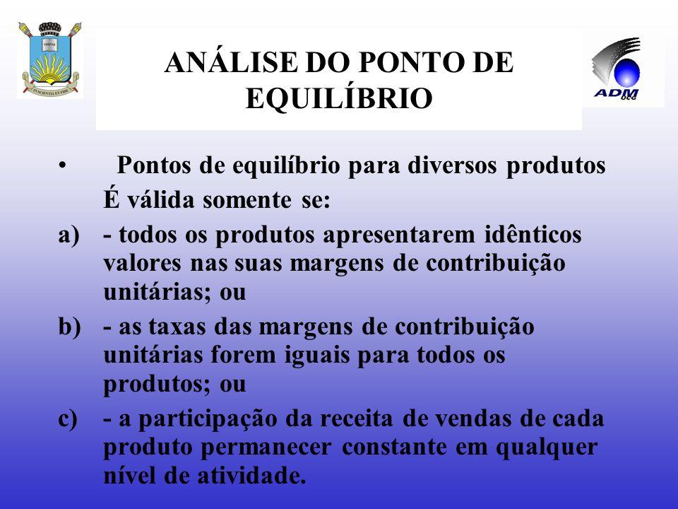 ANÁLISE DO PONTO DE EQUILÍBRIO Ex: Indústria Unipro Preço unitário de vendap10 Custo variável unitáriov 4 Custos fixos operacionaisFo27.000 financeiro