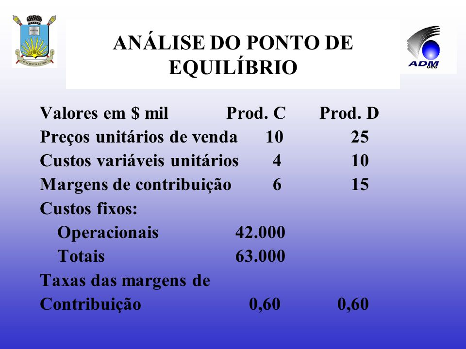 ANÁLISE DO PONTO DE EQUILÍBRIO Segunda situação As taxas das margens de contribuição unitárias sobre os preços de venda são idênticas para todos os pr
