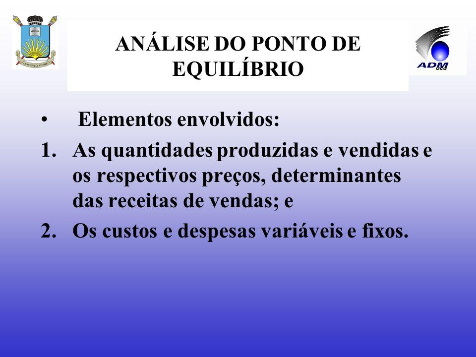 ANÁLISE DO PONTO DE EQUILÍBRIO Break-even point: permite compreender como o lucro pode ser afetado pelas variações nos elementos que integram as recei