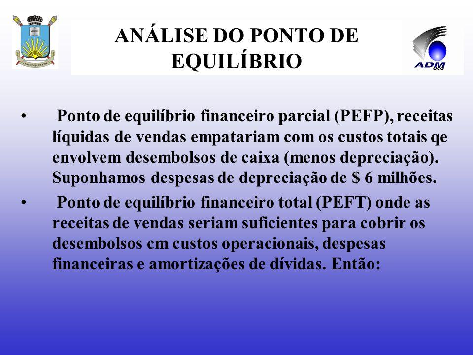 ANÁLISE DO PONTO DE EQUILÍBRIO Ponto de equilíbrio contábil (PEG) e econômico (PEE) PEG = Ft = $30 milhões = $ 60 milhões MCT/RTV 0,50 PEE = Ft + LAIR