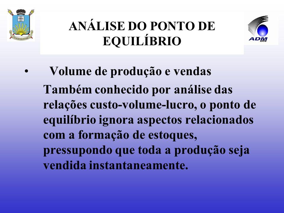 ANÁLISE DO PONTO DE EQUILÍBRIO Elementos envolvidos: 1.As quantidades produzidas e vendidas e os respectivos preços, determinantes das receitas de ven