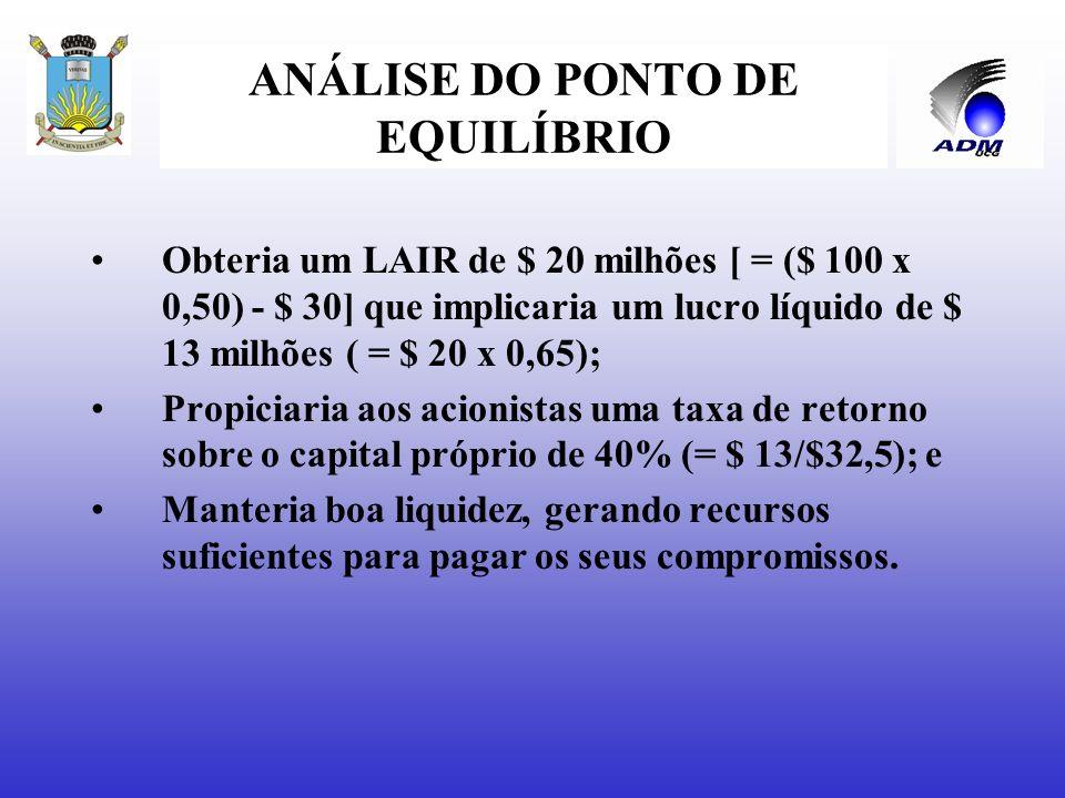 ANÁLISE DO PONTO DE EQUILÍBRIO Ponto de equilíbrio financeiro parcial (PEFP) e financeiro total (PEFT) PEFP = Ft – Custos não desembolsáveis = 30 - 6