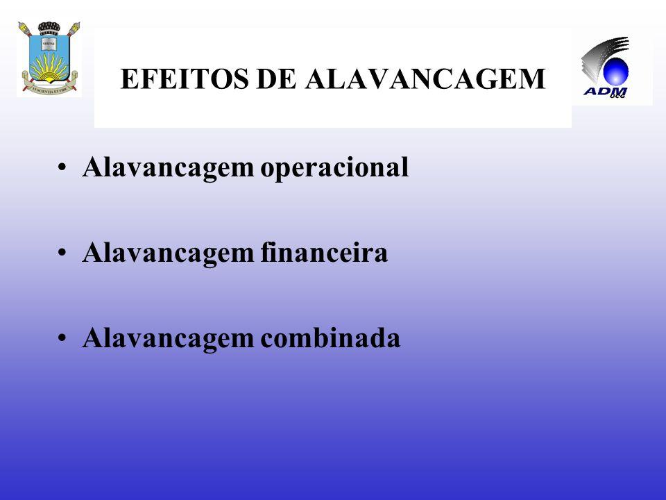 EFEITOS DE ALAVANCAGEM Alavancagem sobre os resultados A análise dos efeitos de alavancagem sobre os resultados baseia-se nas mesmas relações entre os