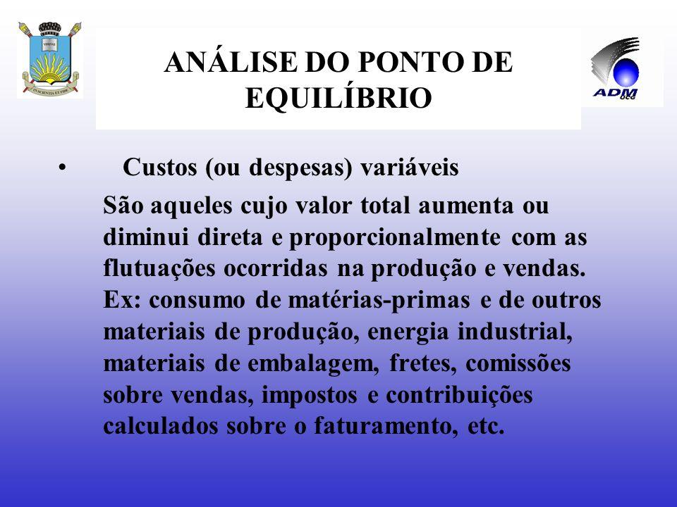 ANÁLISE DO PONTO DE EQUILÍBRIO Volume de produção e vendas Também conhecido por análise das relações custo-volume-lucro, o ponto de equilíbrio ignora