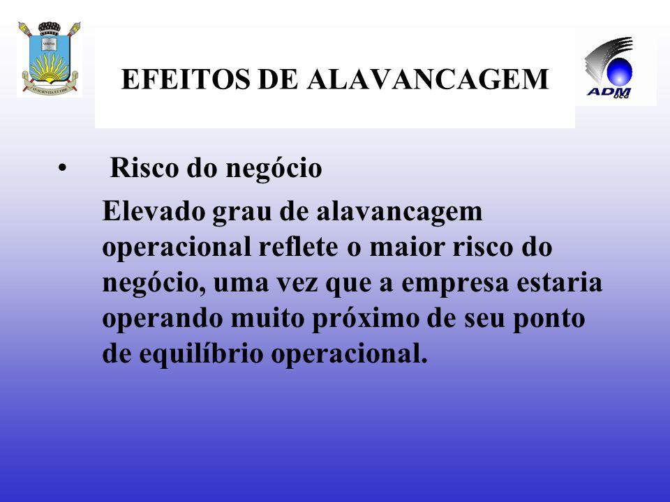 EFEITOS DE ALAVANCAGEM A partir de certo volume, um aumento a margem de contribuição unitária (p-v), decorrente de aumento no preço de venda ou de red