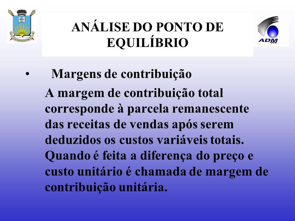 ANÁLISE DO PONTO DE EQUILÍBRIO Estrutura da Demonstração do Resultado +Receitas de vendasp.q -Custo variável totalv.q =Margem de contribuição total q(