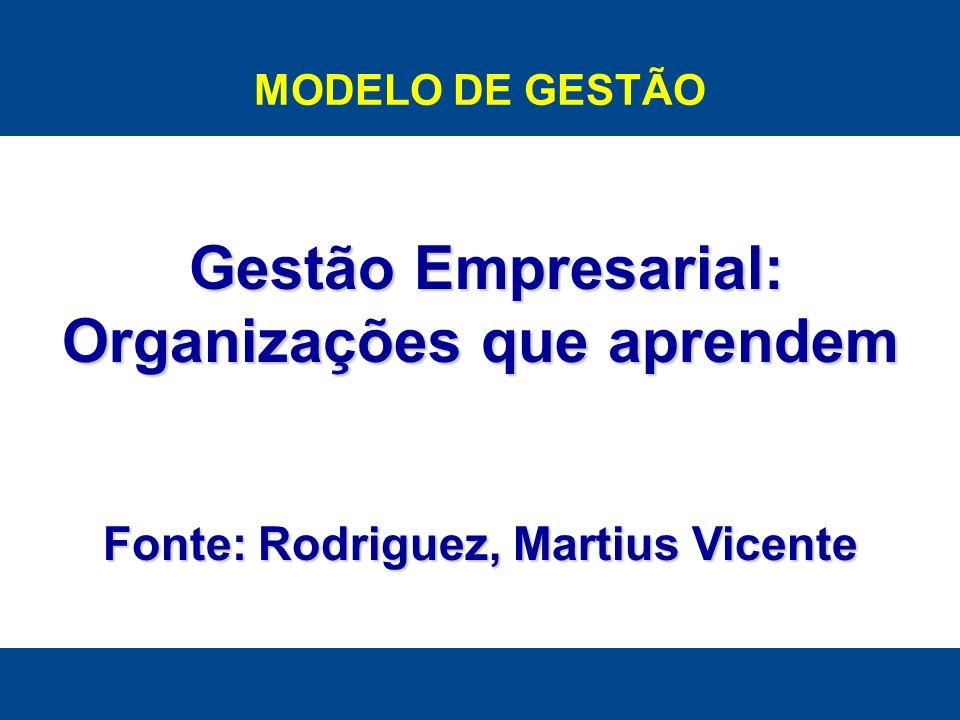 MODELO DE GESTÃO Gestão Empresarial: Organizações que aprendem Fonte: Rodriguez, Martius Vicente