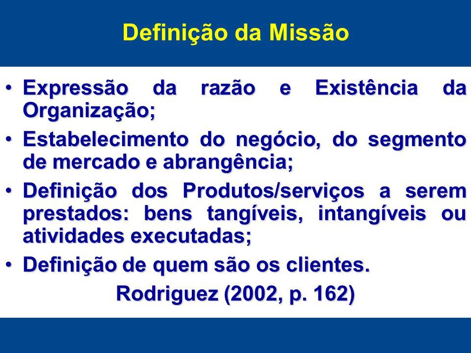 Definição da Missão Expressão da razão e Existência da Organização;Expressão da razão e Existência da Organização; Estabelecimento do negócio, do segm