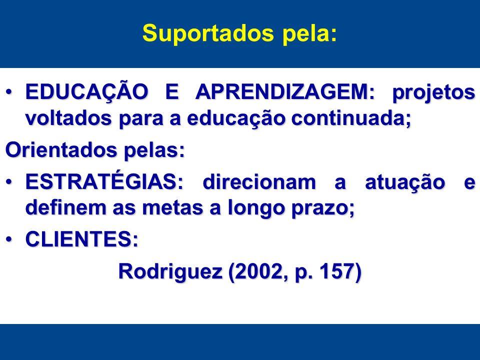 Suportados pela: EDUCAÇÃO E APRENDIZAGEM: projetos voltados para a educação continuada;EDUCAÇÃO E APRENDIZAGEM: projetos voltados para a educação cont