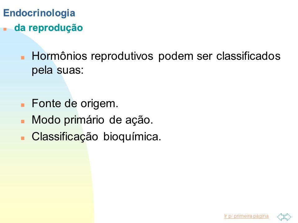 Ir p/ primeira página Endocrinologia n da reprodução Endocrinologia n da reprodução n Hormônios reprodutivos podem ser classificados pela suas: n Font