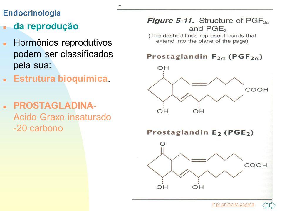 Ir p/ primeira página n da reprodução Endocrinologia n Hormônios reprodutivos podem ser classificados pela sua: n Estrutura bioquímica. n PROSTAGLADIN