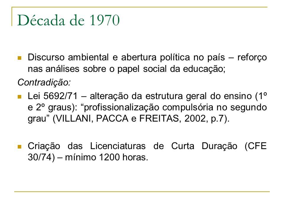 Década de 1970 Discurso ambiental e abertura política no país – reforço nas análises sobre o papel social da educação; Contradição: Lei 5692/71 – alte