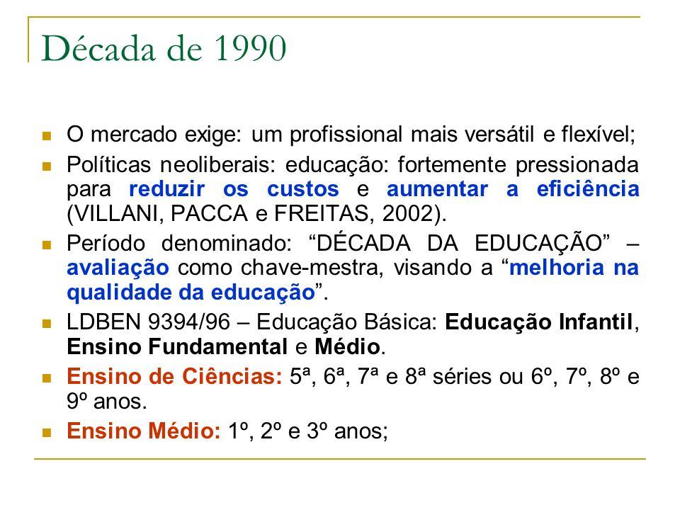 Década de 1990 O mercado exige: um profissional mais versátil e flexível; Políticas neoliberais: educação: fortemente pressionada para reduzir os cust