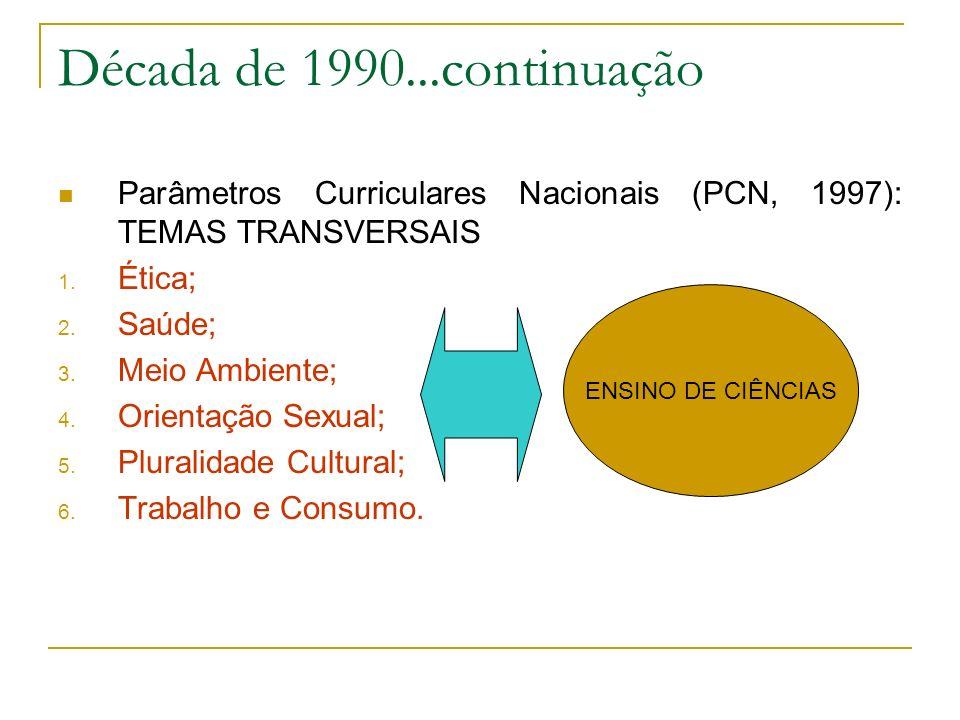 Década de 1990...continuação Parâmetros Curriculares Nacionais (PCN, 1997): TEMAS TRANSVERSAIS 1. Ética; 2. Saúde; 3. Meio Ambiente; 4. Orientação Sex