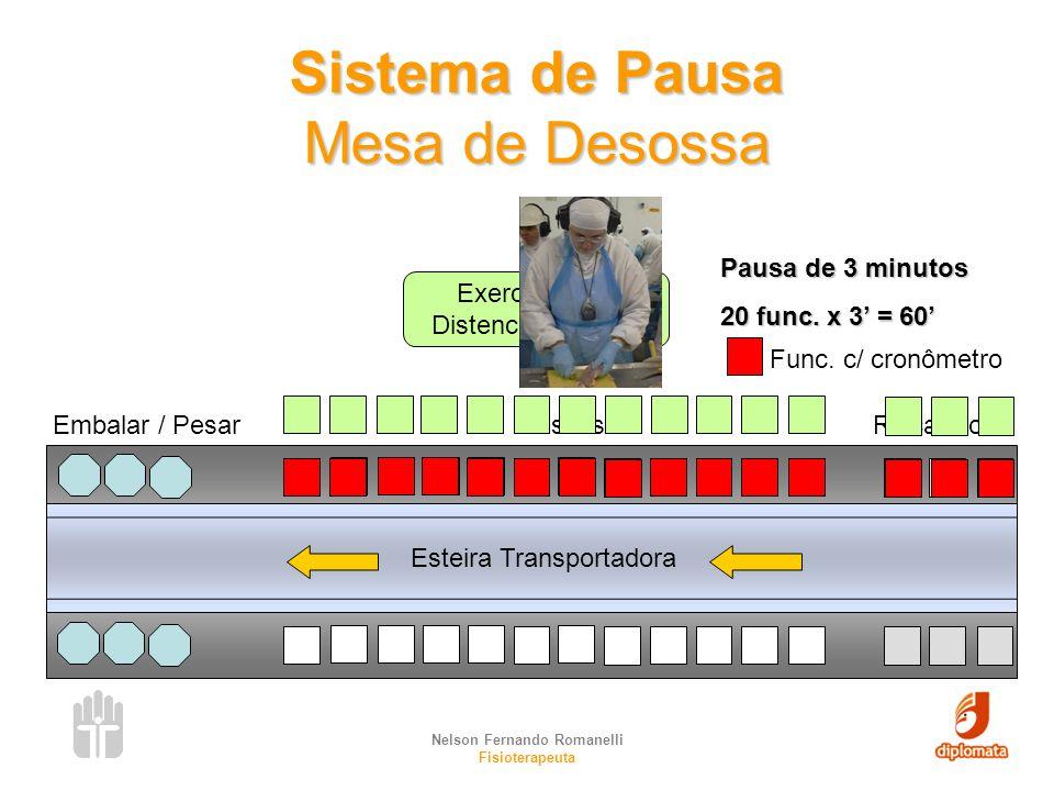 Nelson Fernando Romanelli Fisioterapeuta Esteira Transportadora DesossaRiscar coxaEmbalar / Pesar Sistema de Pausa Mesa de Desossa Exercícios de Diste