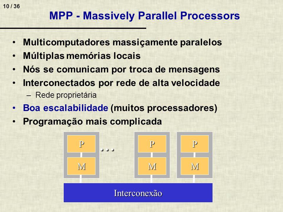 10 / 36 Multicomputadores massiçamente paralelos Múltiplas memórias locais Nós se comunicam por troca de mensagens Interconectados por rede de alta ve