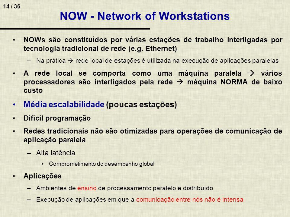 14 / 36 NOWs são constituídos por várias estações de trabalho interligadas por tecnologia tradicional de rede (e.g. Ethernet) –Na prática rede local d
