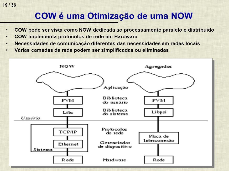 19 / 36 COW é uma Otimização de uma NOW COW pode ser vista como NOW dedicada ao processamento paralelo e distribuído COW Implementa protocolos de rede